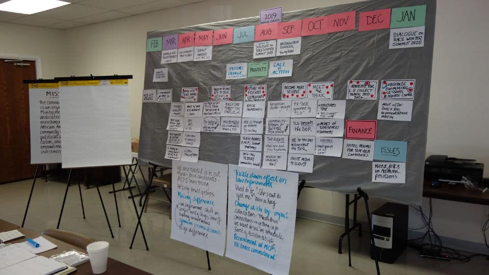 Storyboards and flipcharts capture our planning process.